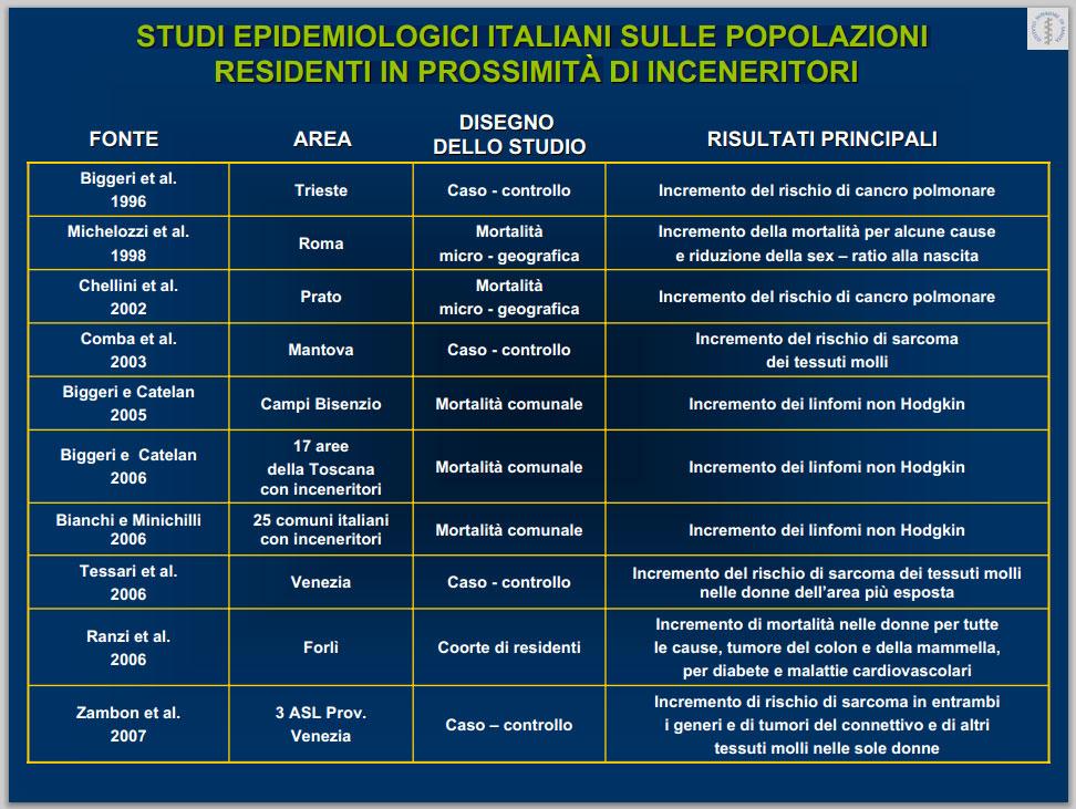 STUDI-EPIDEMIOLOGICI-ITALIANI-SULLE-POPOLAZIONI