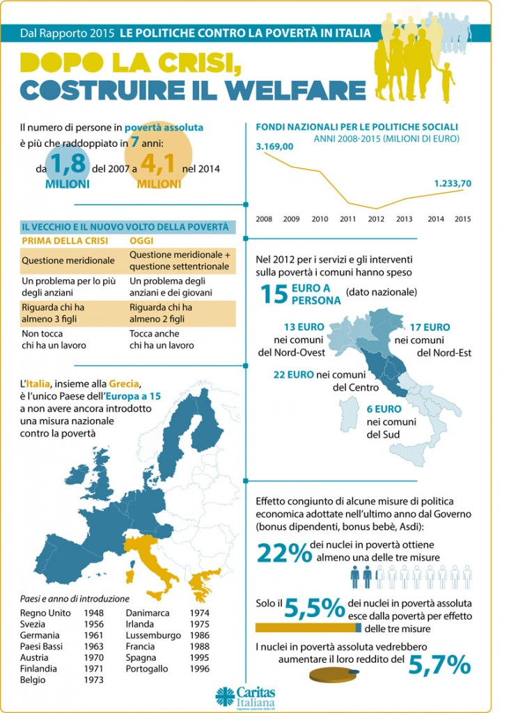 infografiche_politichepoverta